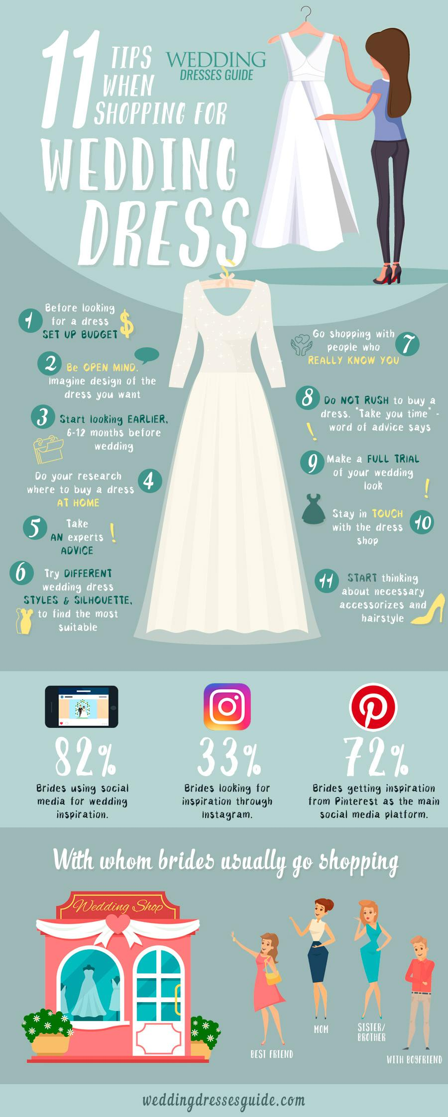 Tips To Keep In Mind When Shopping For Bridal Gowns