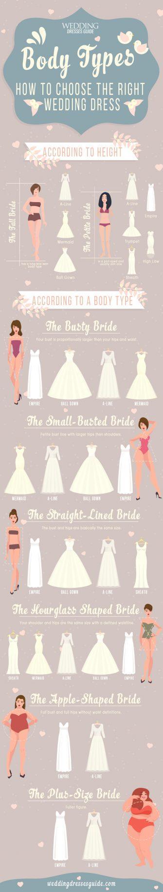 wedding dress for body type infographics