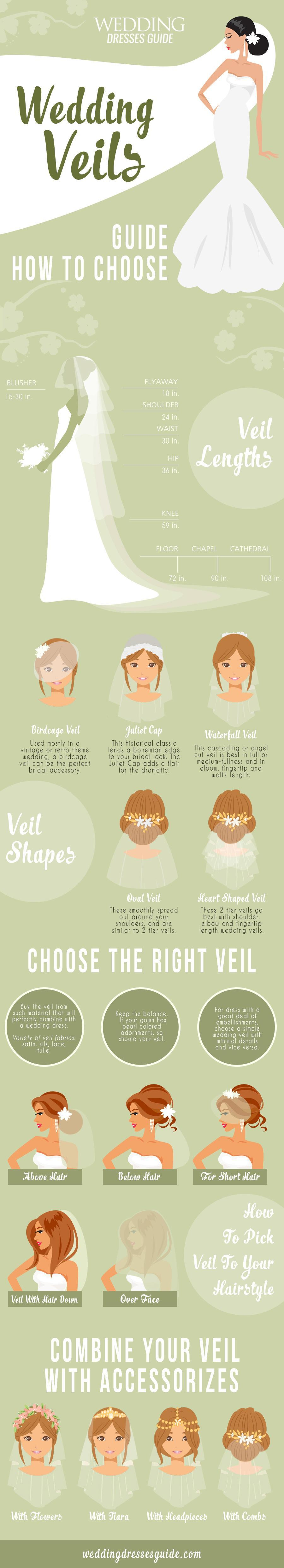 wedding veils guide how to choose